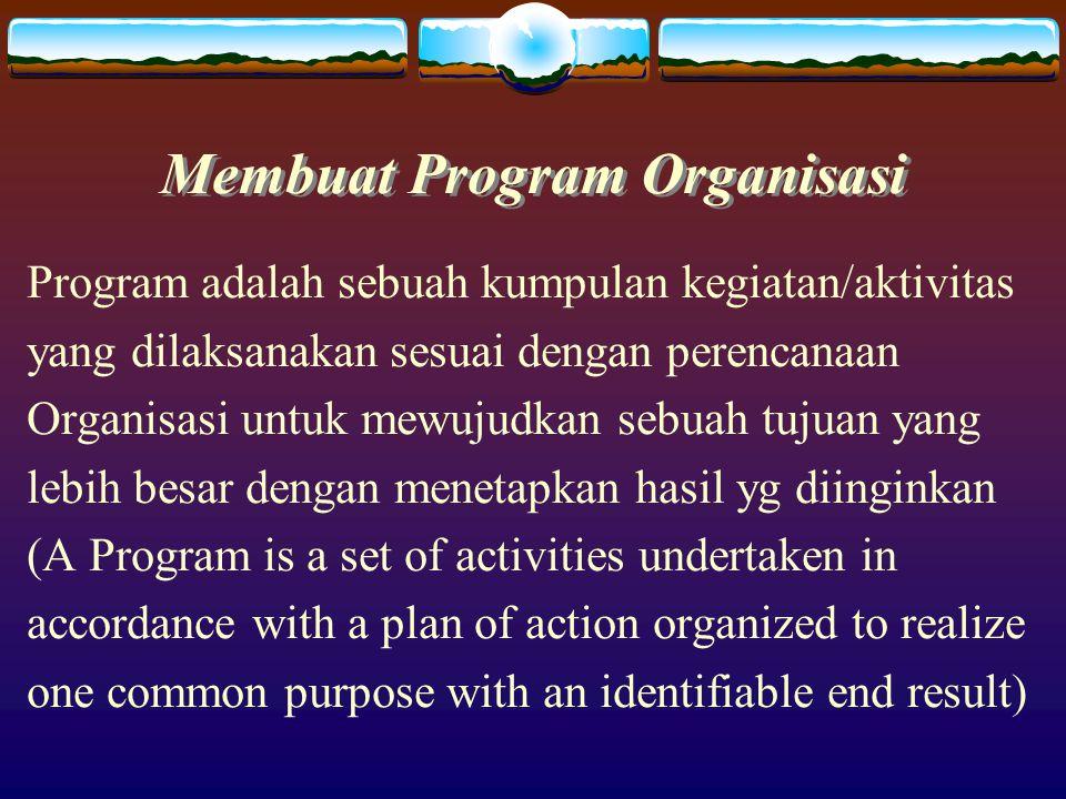 Pertanyaan2 Penting Untuk Membuat Program 1.Apa tujuannya.