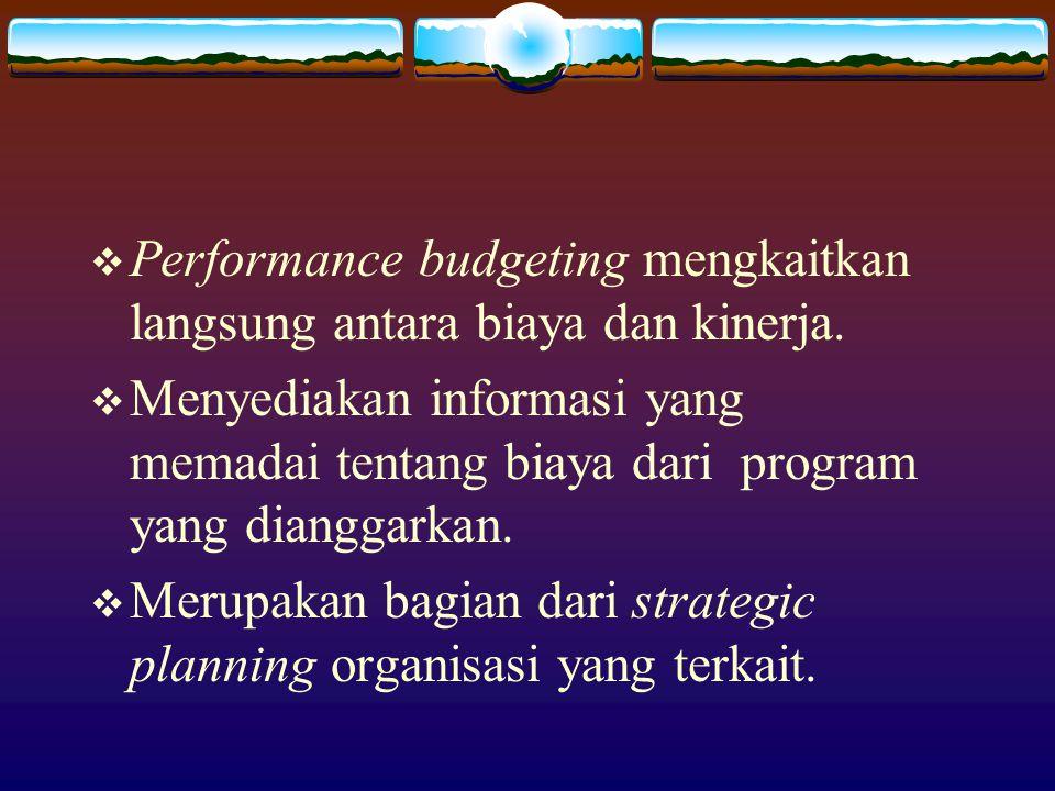 Anggaran Kinerja, Rencana Strategis dan Ukuran Kinerja Strategic Planning Budget Development Performance monitoring Budget Implementation Develop Ukuran kinerja Mengembang kan target kinerja Assess kinerja Revise target & kinerja