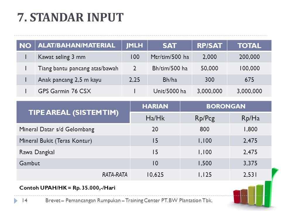 7.STANDAR INPUT 14Brevet – Pemancangan Rumpukan – Training Center PT.