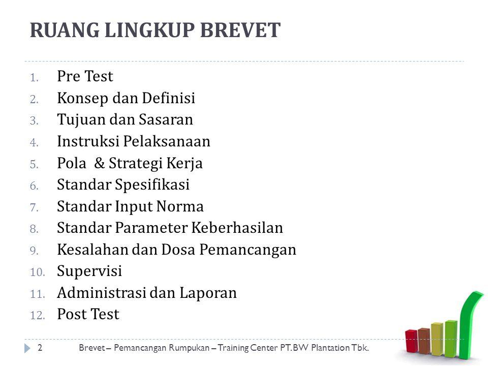 RUANG LINGKUP BREVET 1. Pre Test 2. Konsep dan Definisi 3. Tujuan dan Sasaran 4. Instruksi Pelaksanaan 5. Pola & Strategi Kerja 6. Standar Spesifikasi