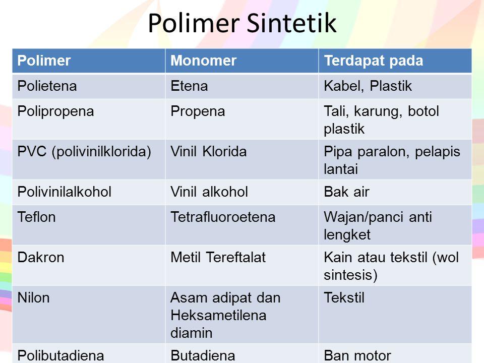 Polimer Sintetik PolimerMonomerTerdapat pada PolietenaEtenaKabel, Plastik PolipropenaPropenaTali, karung, botol plastik PVC (polivinilklorida)Vinil Kl