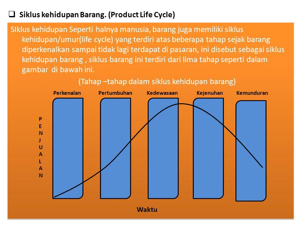  Penggolongan barang menurut tujuan Pemakainya oleh si pemakai. 1.Barang konsumsi (barang-barang konsumsi adalah barang yg dibeli untuk dikonsumsi ja