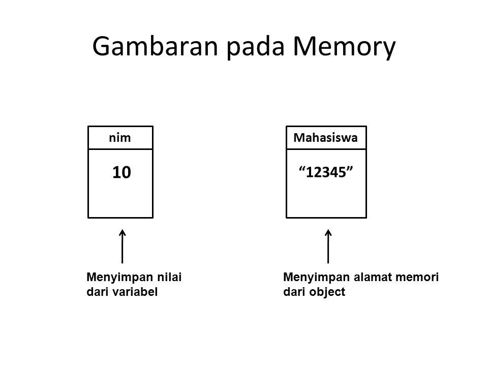 Gambaran pada Memory.