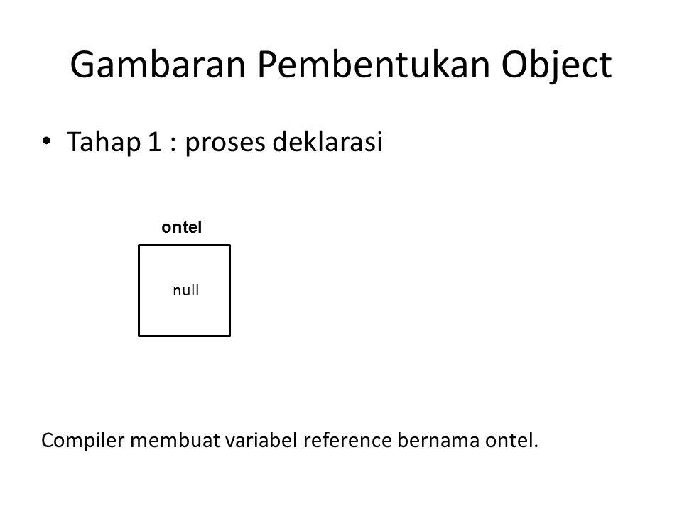 Gambaran Pembentukan Object Tahap 1 : proses deklarasi Compiler membuat variabel reference bernama ontel..null ontel