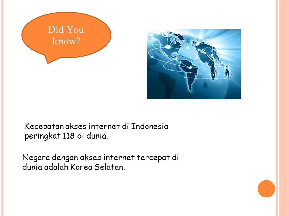 Did You know? Kecepatan akses internet di Indonesia peringkat 118 di dunia. Negara dengan akses internet tercepat di dunia adalah Korea Selatan.