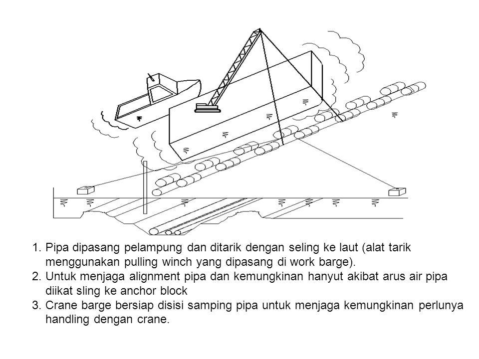 1. Pipa dipasang pelampung dan ditarik dengan seling ke laut (alat tarik menggunakan pulling winch yang dipasang di work barge). 2. Untuk menjaga alig