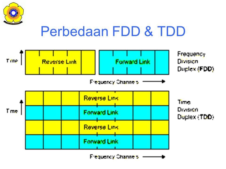 Perbedaan FDD & TDD