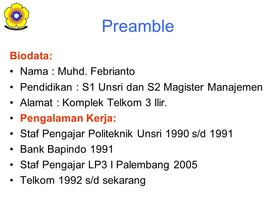 Preamble Biodata: Nama : Muhd.