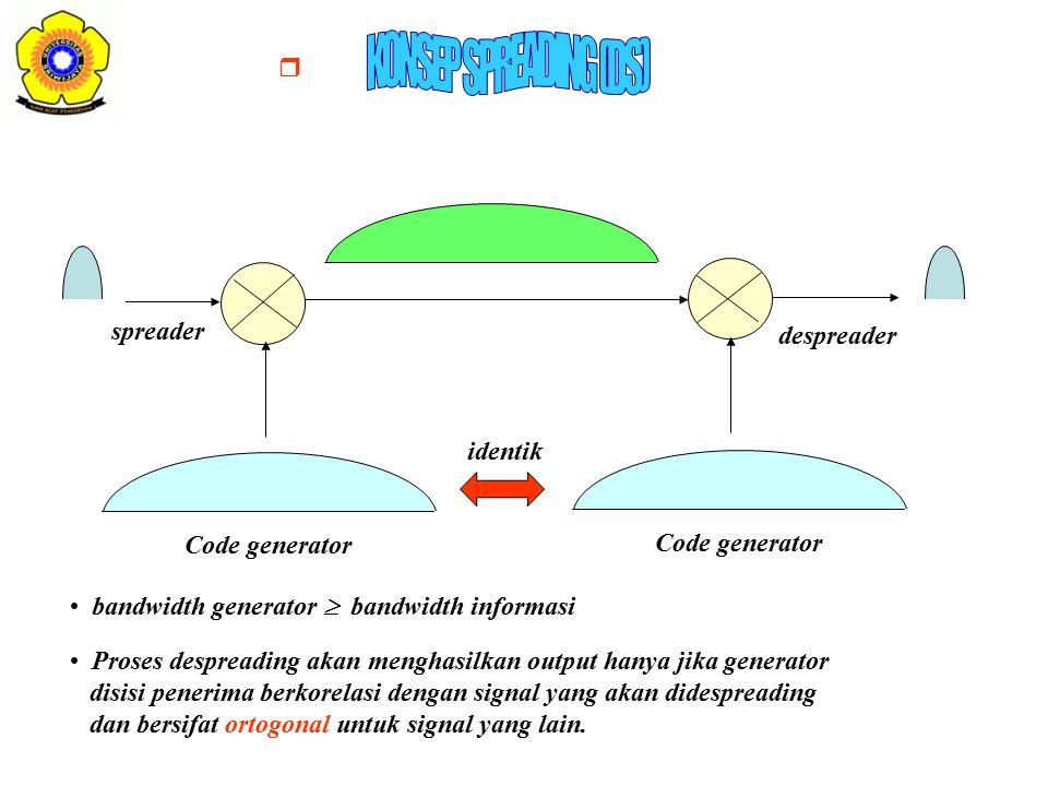  Code generator spreader despreader identik bandwidth generator  bandwidth informasi Proses despreading akan menghasilkan output hanya jika generator disisi penerima berkorelasi dengan signal yang akan didespreading dan bersifat ortogonal untuk signal yang lain.