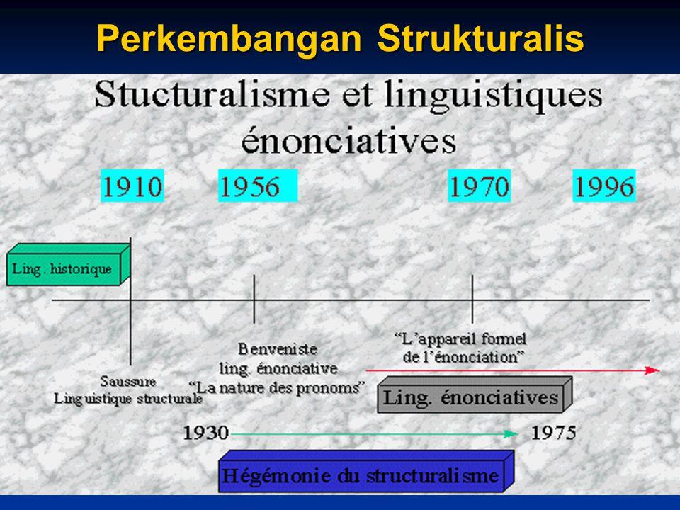 B. Linguistik Strukturalis 4. Aliran tagmemik  satuan dasar sintaksis: tagmem.  Tagmem : korelasi antara fungsi gramatikal dg sekelompok bentuk kata
