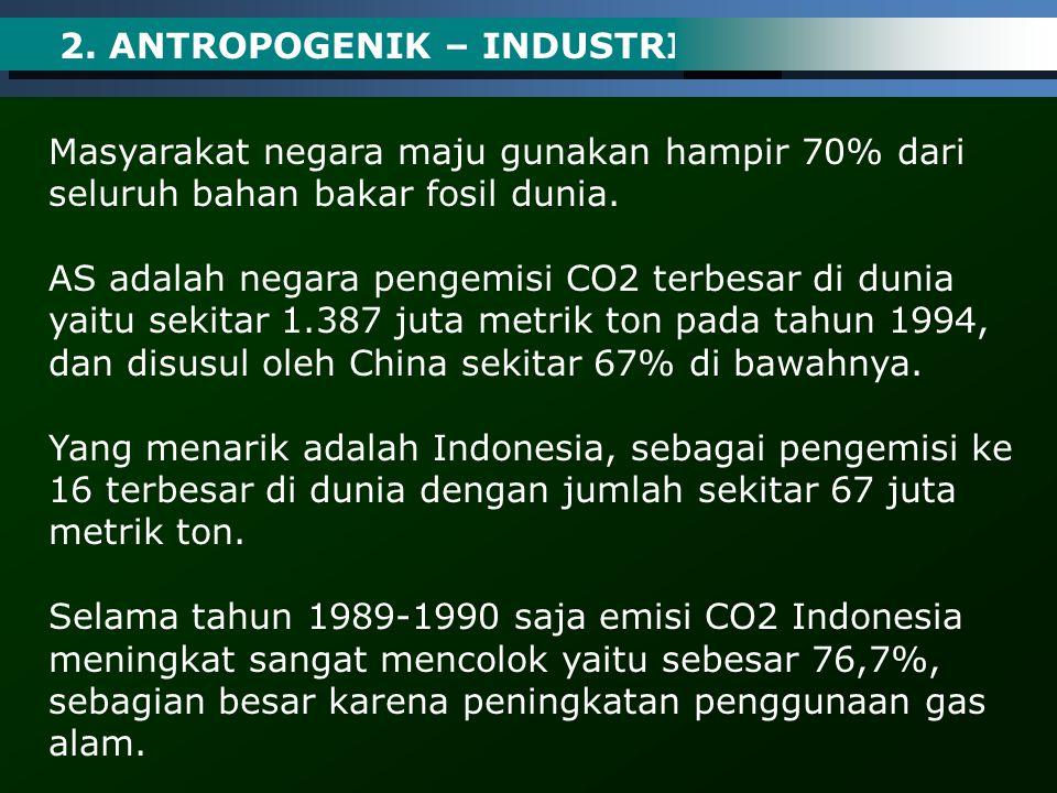 2. ANTROPOGENIK – INDUSTRI Masyarakat negara maju gunakan hampir 70% dari seluruh bahan bakar fosil dunia. AS adalah negara pengemisi CO2 terbesar di