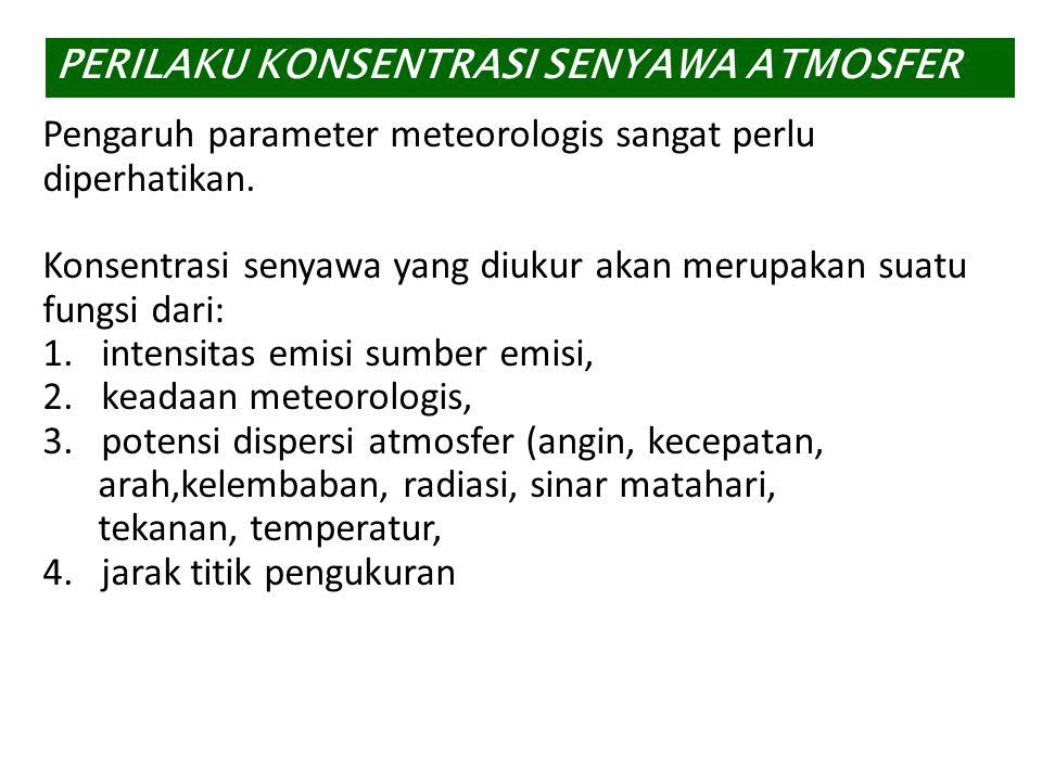 Pengaruh parameter meteorologis sangat perlu diperhatikan. Konsentrasi senyawa yang diukur akan merupakan suatu fungsi dari: 1.intensitas emisi sumber