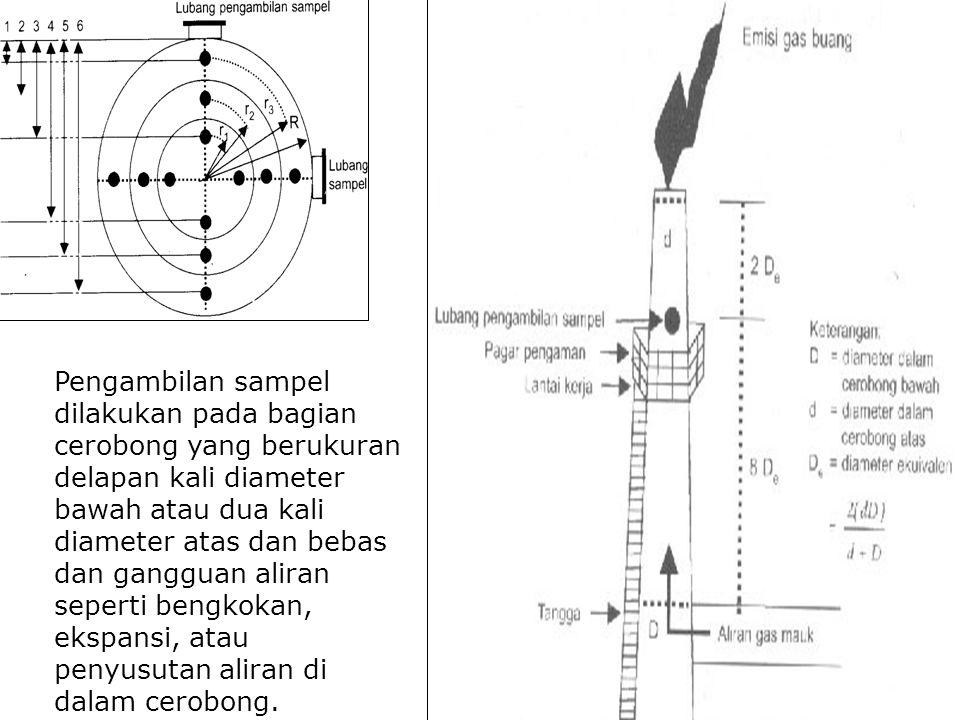Pengambilan sampel dilakukan pada bagian cerobong yang berukuran delapan kali diameter bawah atau dua kali diameter atas dan bebas dan gangguan alira