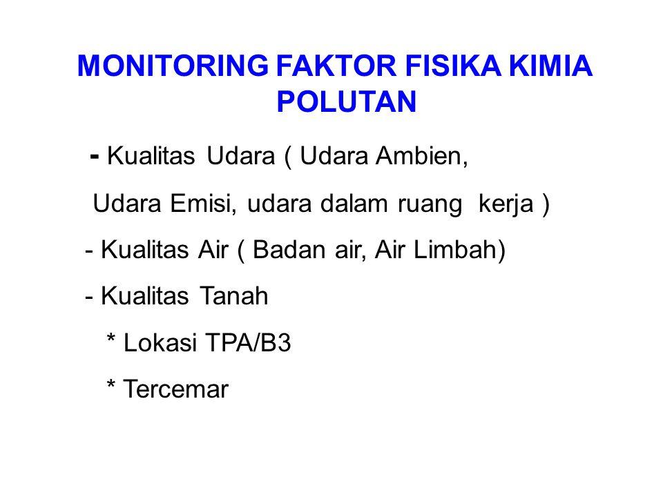 MONITORING FAKTOR FISIKA KIMIA POLUTAN - Kualitas Udara ( Udara Ambien, Udara Emisi, udara dalam ruang kerja ) - Kualitas Air ( Badan air, Air Limbah)