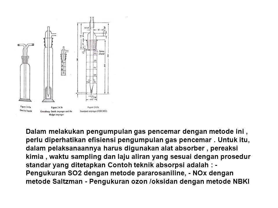Dalam melakukan pengumpulan gas pencemar dengan metode ini, perlu diperhatikan efisiensi pengumpulan gas pencemar. Untuk itu, dalam pelaksanaannya har