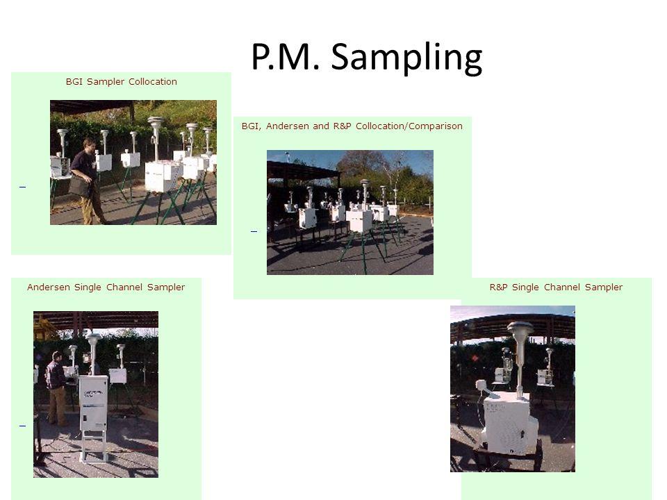 P.M. Sampling BGI Sampler Collocation BGI, Andersen and R&P Collocation/Comparison R&P Single Channel Sampler Andersen Single Channel Sampler