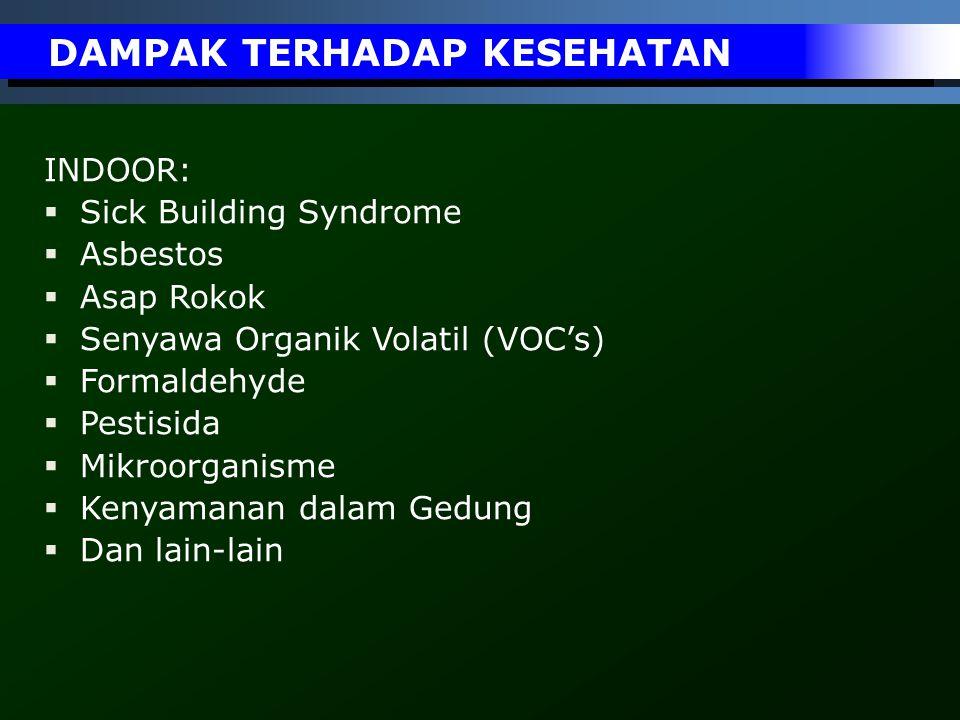 DAMPAK TERHADAP KESEHATAN INDOOR:  Sick Building Syndrome  Asbestos  Asap Rokok  Senyawa Organik Volatil (VOC's)  Formaldehyde  Pestisida  Mikr