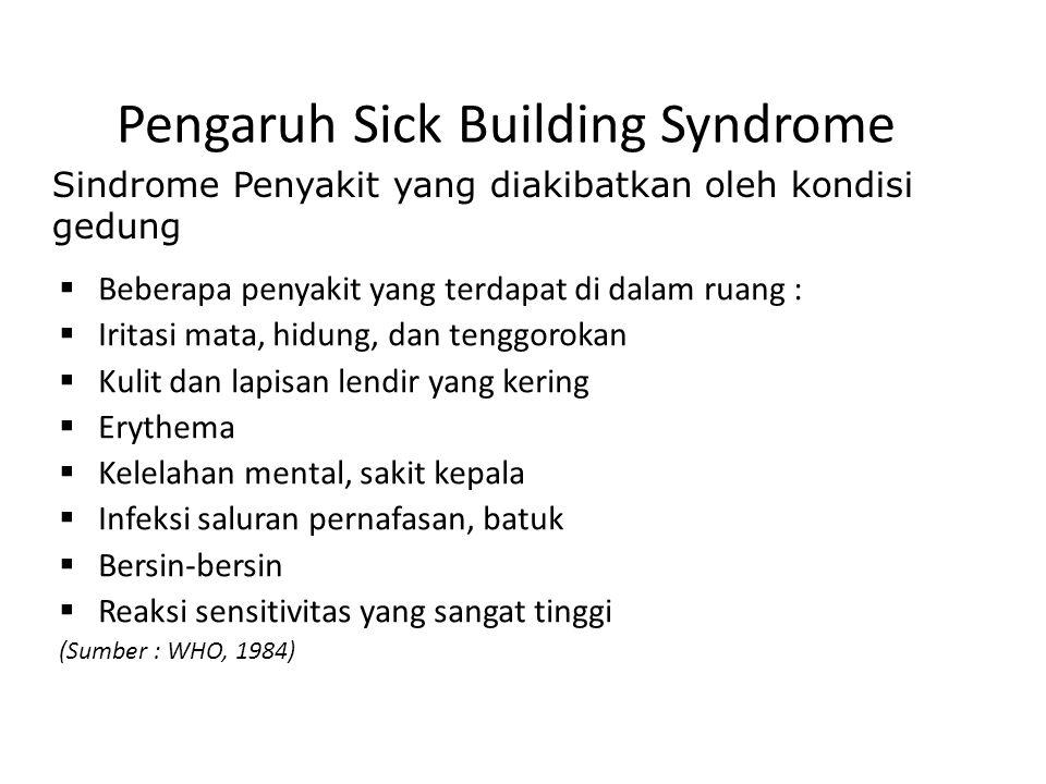 Pengaruh Sick Building Syndrome  Beberapa penyakit yang terdapat di dalam ruang :  Iritasi mata, hidung, dan tenggorokan  Kulit dan lapisan lendir