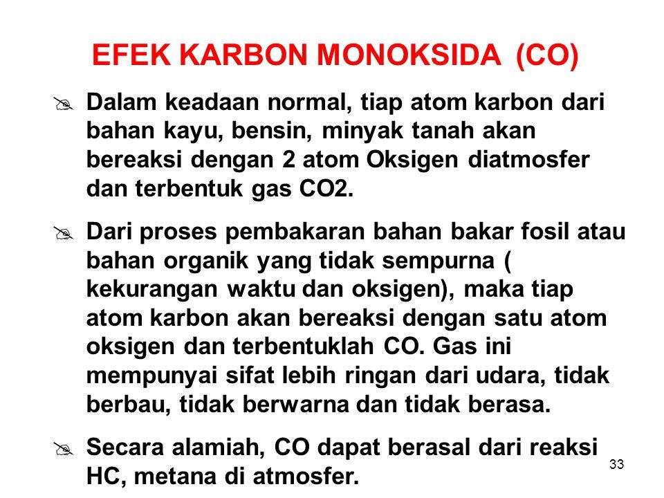 33 EFEK KARBON MONOKSIDA (CO)  Dalam keadaan normal, tiap atom karbon dari bahan kayu, bensin, minyak tanah akan bereaksi dengan 2 atom Oksigen diatm
