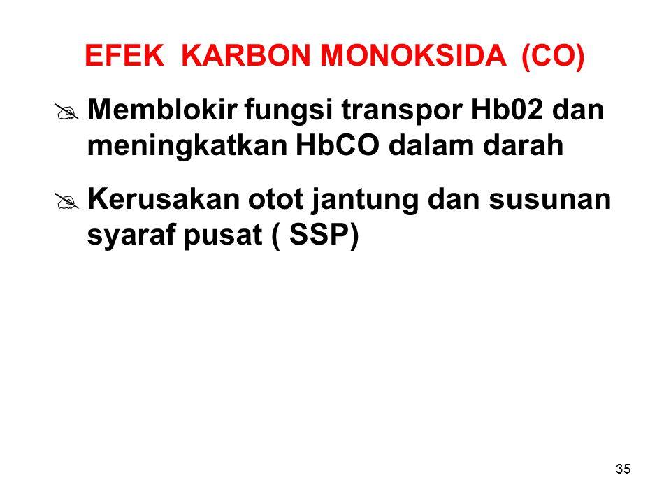 35 EFEK KARBON MONOKSIDA (CO)  Memblokir fungsi transpor Hb02 dan meningkatkan HbCO dalam darah  Kerusakan otot jantung dan susunan syaraf pusat ( S