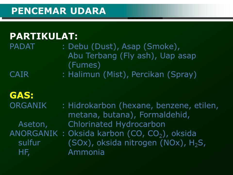 JENIS PENCEMAR Dilihat dari ciri fisik, bahan pencemar dapat berupa:  Partikel (debu, aerosol, timah hitam)  Gas (CO, NOx, SOx, H2S, Hidrokarbon)  Energi (suhu dan kebisingan) Berdasarkan dari kejadian, terbentuknya pencemar terdiri dari:  Pencemar primer (diemisikan langsung oleh sumber)  Pencemar sekunder (terbentuk karena reaksi di udara antara berbagai zat.