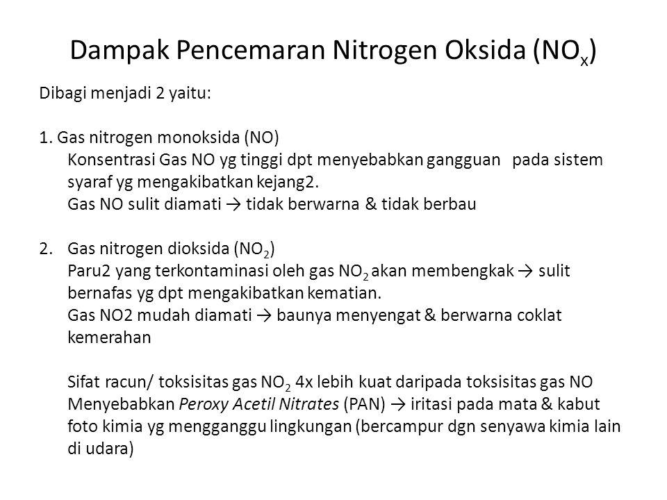 Dampak Pencemaran Nitrogen Oksida (NO x ) Dibagi menjadi 2 yaitu: 1. Gas nitrogen monoksida (NO) Konsentrasi Gas NO yg tinggi dpt menyebabkan gangguan