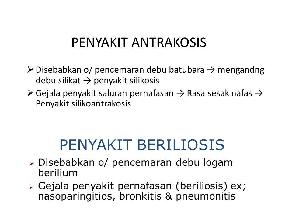 PENYAKIT ANTRAKOSIS  Disebabkan o/ pencemaran debu batubara → mengandng debu silikat → penyakit silikosis  Gejala penyakit saluran pernafasan → Rasa