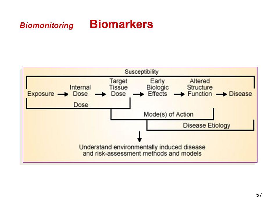57 Biomonitoring Biomarkers