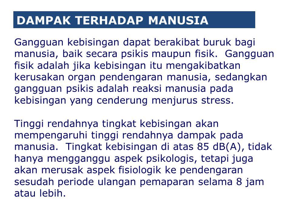 DAMPAK TERHADAP MANUSIA Gangguan kebisingan dapat berakibat buruk bagi manusia, baik secara psikis maupun fisik. Gangguan fisik adalah jika kebisingan