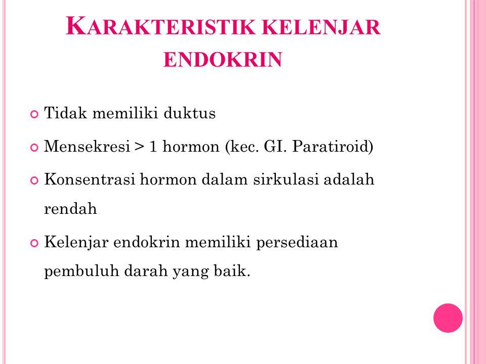 K ARAKTERISTIK KELENJAR ENDOKRIN Tidak memiliki duktus Mensekresi > 1 hormon (kec. GI. Paratiroid) Konsentrasi hormon dalam sirkulasi adalah rendah Ke
