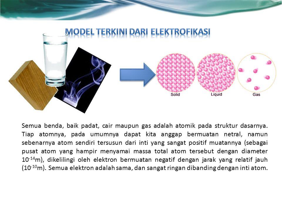 Semua benda, baik padat, cair maupun gas adalah atomik pada struktur dasarnya.