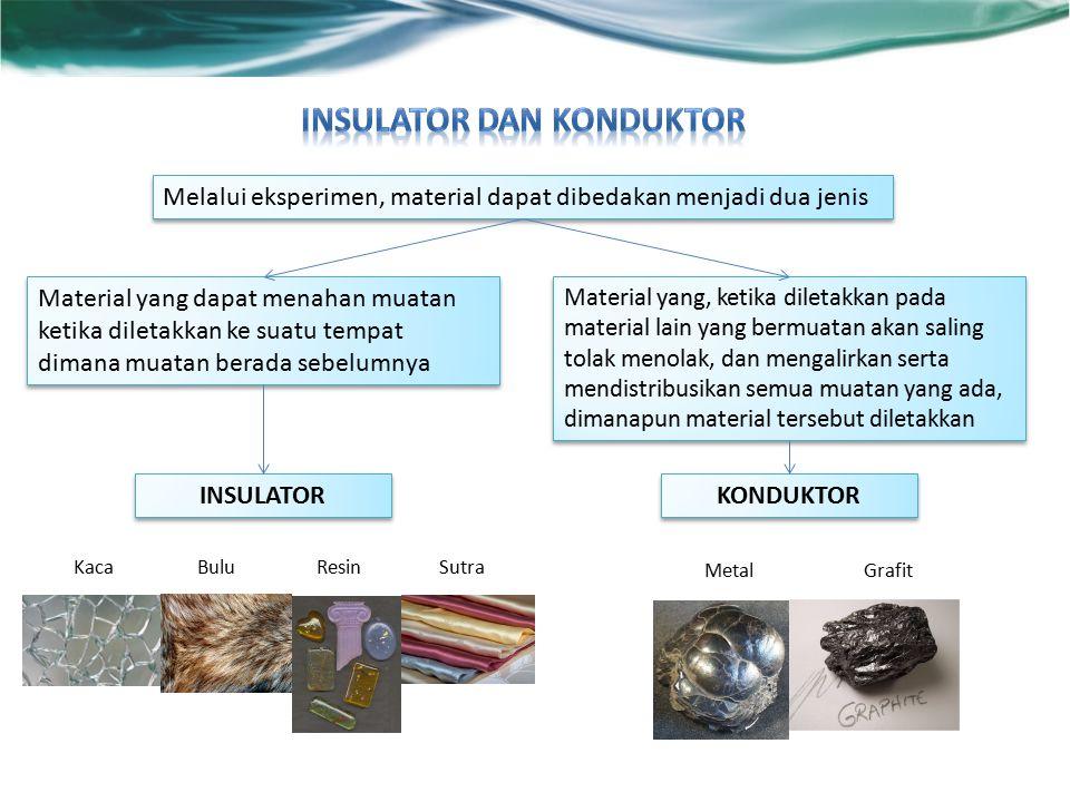 Melalui eksperimen, material dapat dibedakan menjadi dua jenis Material yang dapat menahan muatan ketika diletakkan ke suatu tempat dimana muatan berada sebelumnya Material yang, ketika diletakkan pada material lain yang bermuatan akan saling tolak menolak, dan mengalirkan serta mendistribusikan semua muatan yang ada, dimanapun material tersebut diletakkan INSULATOR KONDUKTOR KacaBuluResinSutra MetalGrafit