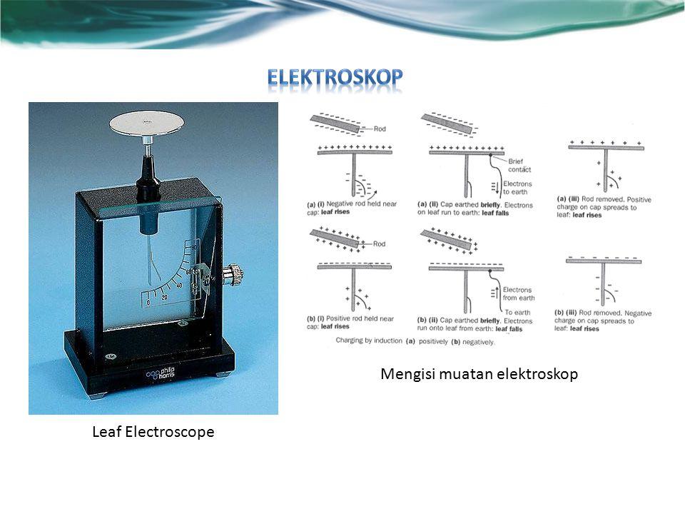 Leaf Electroscope Mengisi muatan elektroskop
