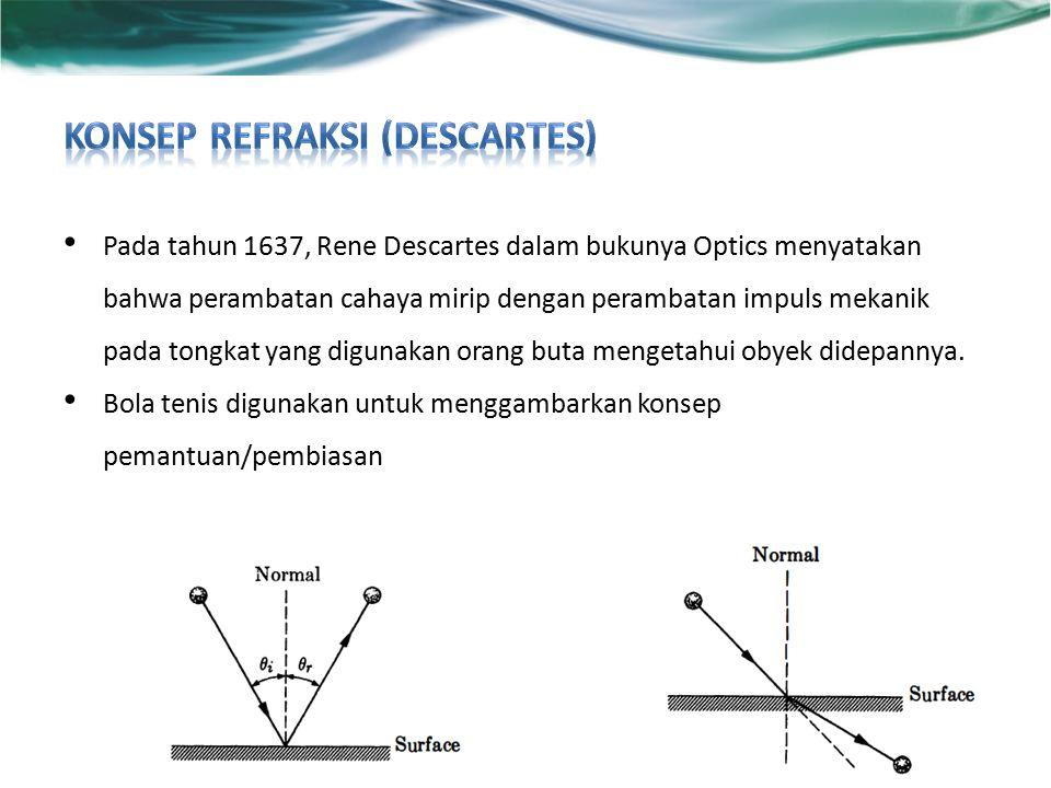 Pada tahun 1637, Rene Descartes dalam bukunya Optics menyatakan bahwa perambatan cahaya mirip dengan perambatan impuls mekanik pada tongkat yang digunakan orang buta mengetahui obyek didepannya.