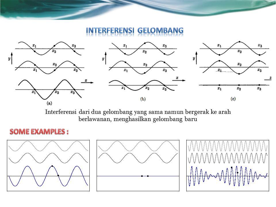 Interferensi dari dua gelombang yang sama namun bergerak ke arah berlawanan, menghasilkan gelombang baru