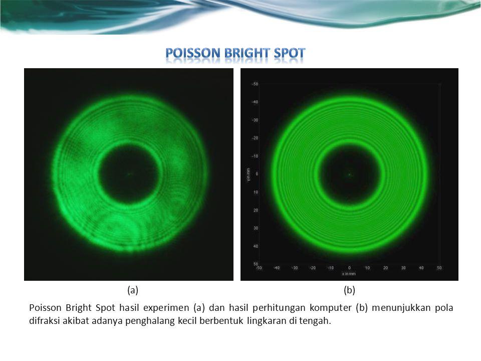 (a)(b) Poisson Bright Spot hasil experimen (a) dan hasil perhitungan komputer (b) menunjukkan pola difraksi akibat adanya penghalang kecil berbentuk lingkaran di tengah.