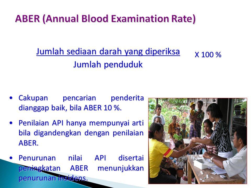 SPR (Slide Positivity Rate), dari kegiatan PCD di sarana pelayanan kesehatan Jumlah malaria positif Jumlah malaria positif Jumlah malaria klinis yg di