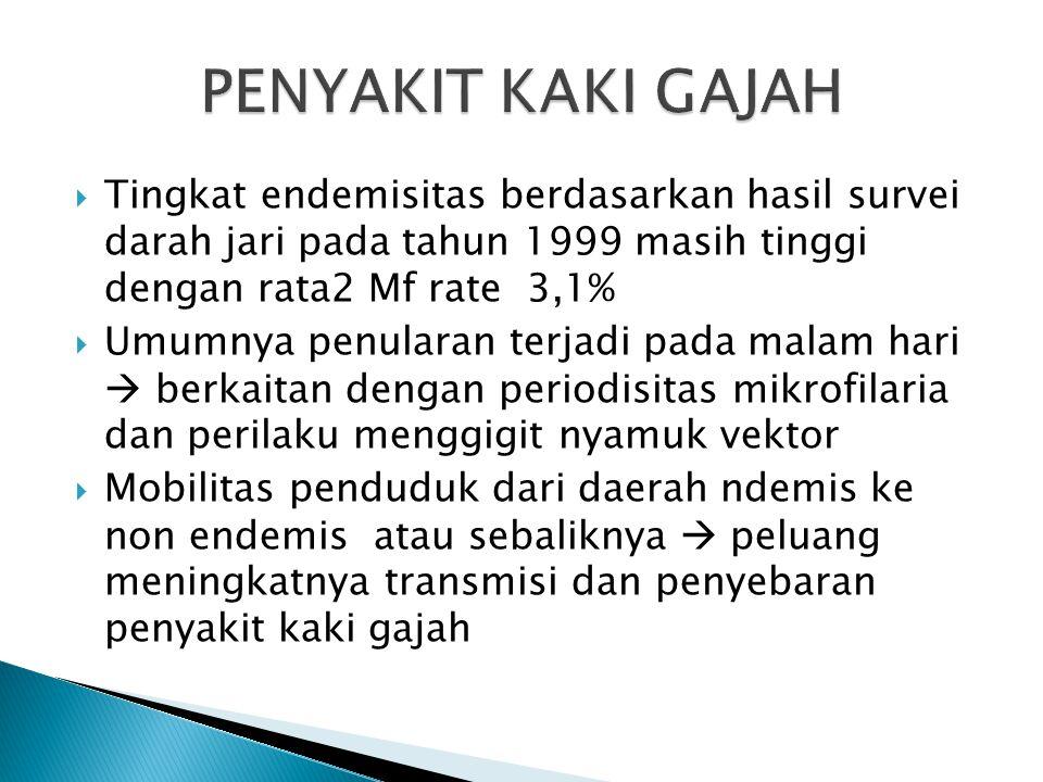  Di Indonesia ditemukan tiga jenis parasit ◦ Wuchereria bancrofti ◦ Brugia malayi ◦ Brugia timori.  Secara epidemiologi ke 3 spesies dibagi lagi men