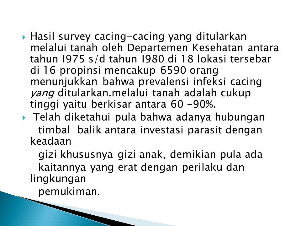  Angka kesakitan karena penyakit cacing perut (intestinal helminths) adalah cukup tinggi di Indonesia, terutama di antara penduduk pedesaan dan pendu