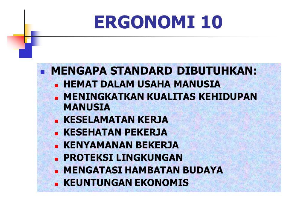 ERGONOMI 10 MENGAPA STANDARD DIBUTUHKAN: HEMAT DALAM USAHA MANUSIA MENINGKATKAN KUALITAS KEHIDUPAN MANUSIA KESELAMATAN KERJA KESEHATAN PEKERJA KENYAMA