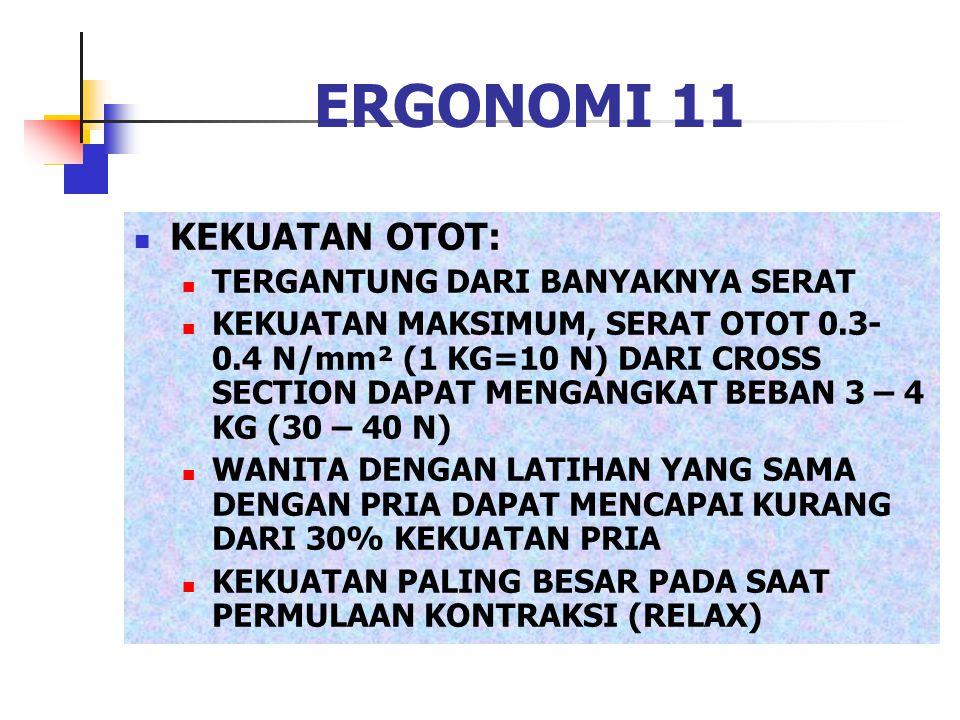 ERGONOMI 11 KEKUATAN OTOT: TERGANTUNG DARI BANYAKNYA SERAT KEKUATAN MAKSIMUM, SERAT OTOT 0.3- 0.4 N/mm² (1 KG=10 N) DARI CROSS SECTION DAPAT MENGANGKA