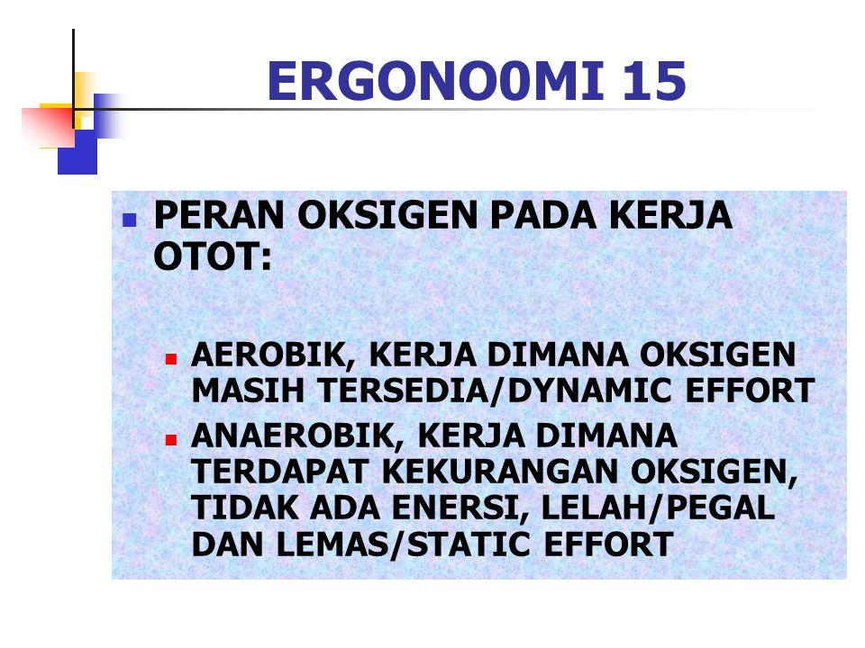 ERGONO0MI 15 PERAN OKSIGEN PADA KERJA OTOT: AEROBIK, KERJA DIMANA OKSIGEN MASIH TERSEDIA/DYNAMIC EFFORT ANAEROBIK, KERJA DIMANA TERDAPAT KEKURANGAN OK