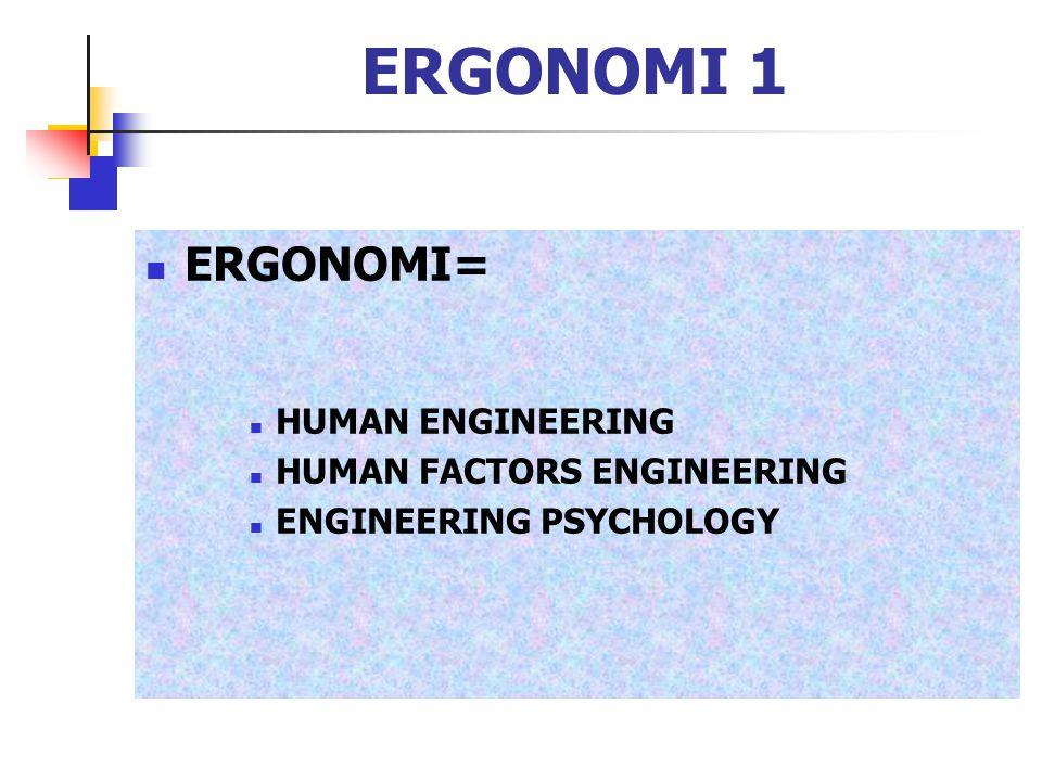 ERGONOMI 83 HUMAN - MACHINE SYSTEM 13 HUMAN RESOURCES PLANNING UNTUK PENGADAAN STAFFING DARI FUNGSI2 OPERASIONAL: MENGEMBANGKAN PERSYARATAN STAFFING: MENGHITUNG TENAGA OPERATOR YANG DIBUTUHKAN BERDASARKAN FUNGSI OPERASIONAL, MENGIDENTIFIKASI PERSYARATAN SKILL DAN DATA TERUTAMA DIAMBIL DARI TASK ANALYSIS SELEKSI: BAIMANA MENDAPATKAN SUMBER DAYA YANG DIPERLUKAN TRAINING: DIBUTUHKAN UNTUK MENINGKATKAN TENAGA YANG ADA FOLLOW UP: HARUS DILAKUKAN SECARA PERIODIK UNTUK BISA MELAKUKAN PERUBAHAN2