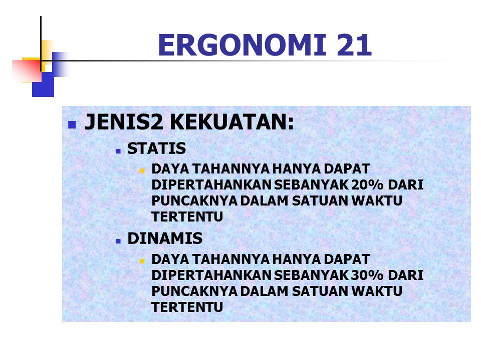 ERGONOMI 21 JENIS2 KEKUATAN: STATIS DAYA TAHANNYA HANYA DAPAT DIPERTAHANKAN SEBANYAK 20% DARI PUNCAKNYA DALAM SATUAN WAKTU TERTENTU DINAMIS DAYA TAHAN