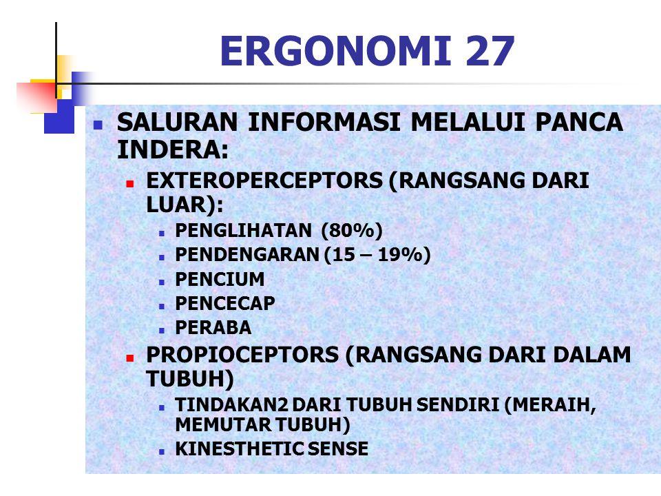ERGONOMI 27 SALURAN INFORMASI MELALUI PANCA INDERA: EXTEROPERCEPTORS (RANGSANG DARI LUAR): PENGLIHATAN (80%) PENDENGARAN (15 – 19%) PENCIUM PENCECAP P