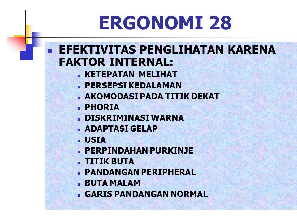 ERGONOMI 28 EFEKTIVITAS PENGLIHATAN KARENA FAKTOR INTERNAL: KETEPATAN MELIHAT PERSEPSI KEDALAMAN AKOMODASI PADA TITIK DEKAT PHORIA DISKRIMINASI WARNA