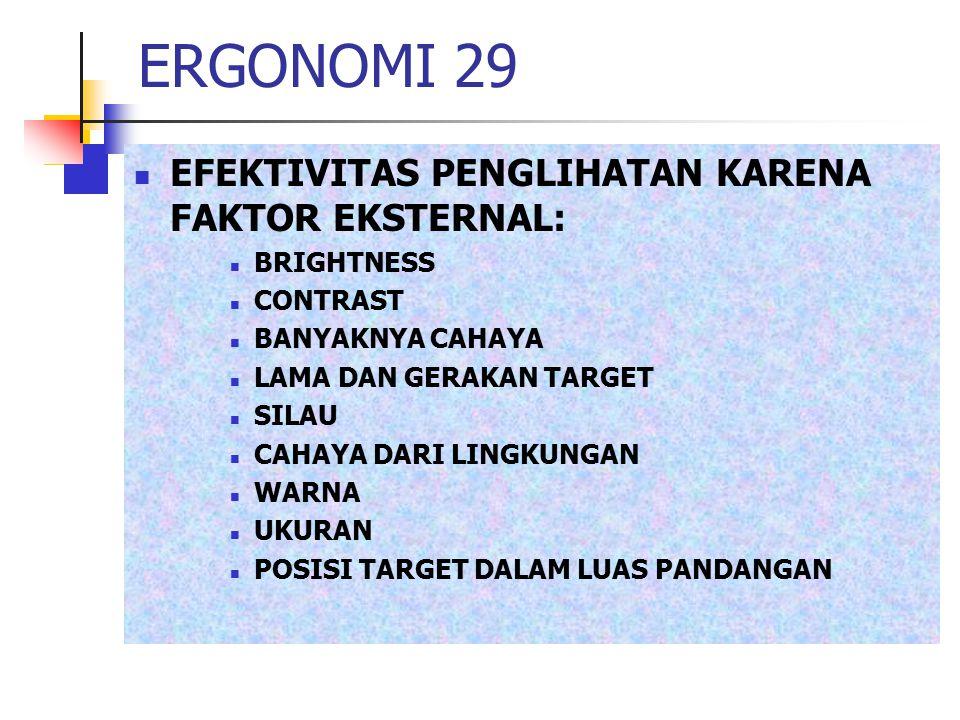 ERGONOMI 29 EFEKTIVITAS PENGLIHATAN KARENA FAKTOR EKSTERNAL: BRIGHTNESS CONTRAST BANYAKNYA CAHAYA LAMA DAN GERAKAN TARGET SILAU CAHAYA DARI LINGKUNGAN