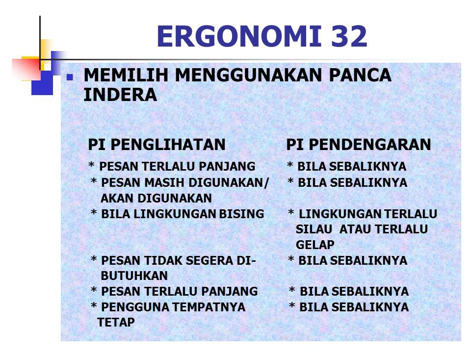 ERGONOMI 32 MEMILIH MENGGUNAKAN PANCA INDERA PI PENGLIHATAN PI PENDENGARAN * PESAN TERLALU PANJANG * BILA SEBALIKNYA * PESAN MASIH DIGUNAKAN/ * BILA S