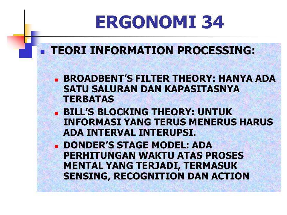 ERGONOMI 34 TEORI INFORMATION PROCESSING: BROADBENT'S FILTER THEORY: HANYA ADA SATU SALURAN DAN KAPASITASNYA TERBATAS BILL'S BLOCKING THEORY: UNTUK IN