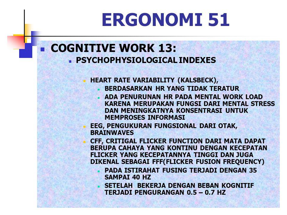 ERGONOMI 51 COGNITIVE WORK 13: PSYCHOPHYSIOLOGICAL INDEXES HEART RATE VARIABILITY (KALSBECK), BERDASARKAN HR YANG TIDAK TERATUR ADA PENURUNAN HR PADA